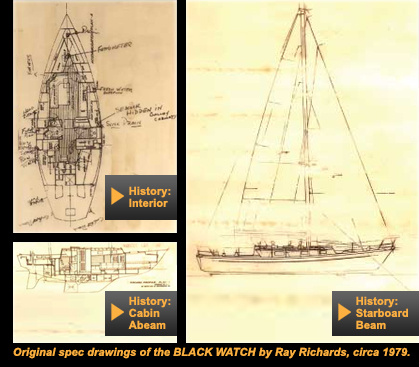 Original Spec Drawings of The Black Watch